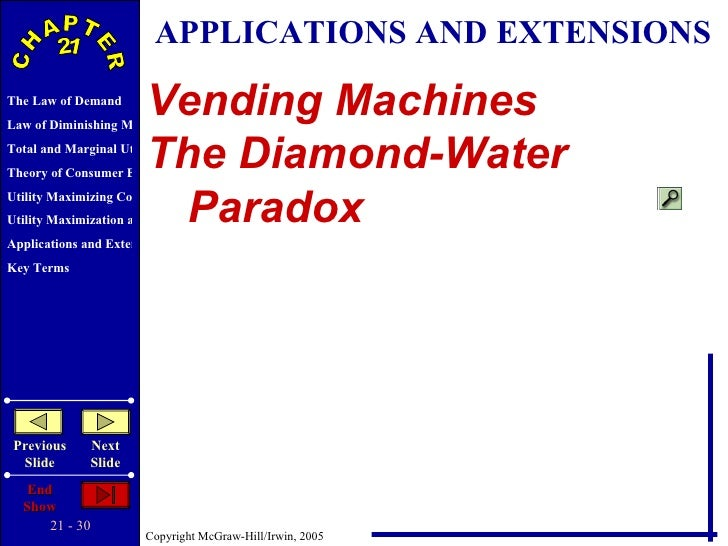 water and diamonds paradox Diamond-water paradox: the apparently conflicting and perplexing observation that water, which is more useful than diamonds, has a lower price than diamonds.
