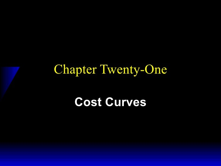 Chapter Twenty-One Cost Curves