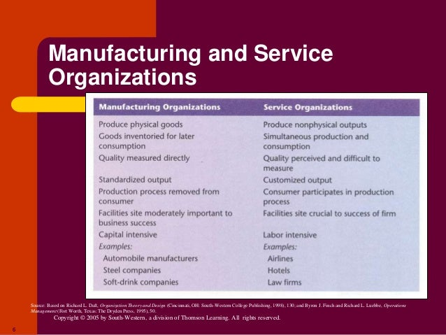 Chapter 21 Operations And Service Management