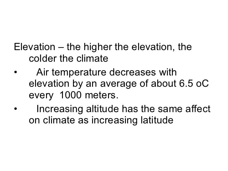 Ch 21 Climate