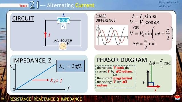 alternating current circuit. ac circuit; 35. alternating current circuit a