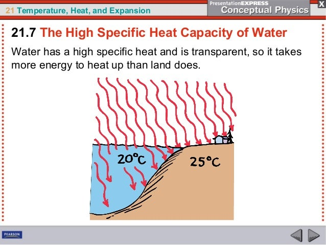 Does Water Have A High Or Low Specfic Heat 47