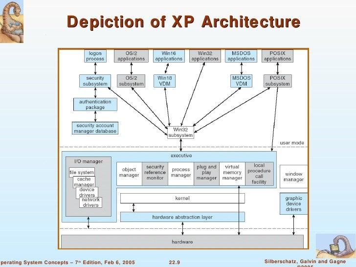 Windows 7 Block Diagram - Electrical Plan For Basement | Bege Wiring Diagram | Windows 7 Block Diagram |  | Bege Wiring Diagram