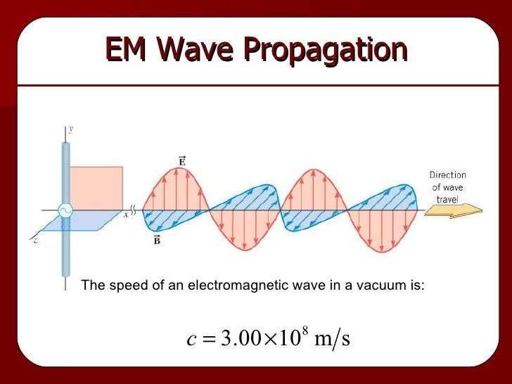 ch 24 electromagnetic waves 8 728?cb=1296482897 ch 24 electromagnetic waves Wave Diagram Labeled at fashall.co