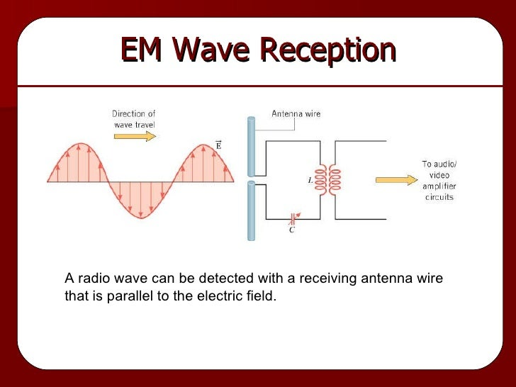 ch 24 electromagnetic waves 9 728?cb=1296482897 ch 24 electromagnetic waves Wave Diagram Labeled at crackthecode.co