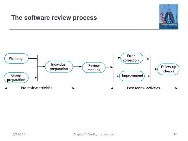 Software Asset Management (SAM) Tools Reviews