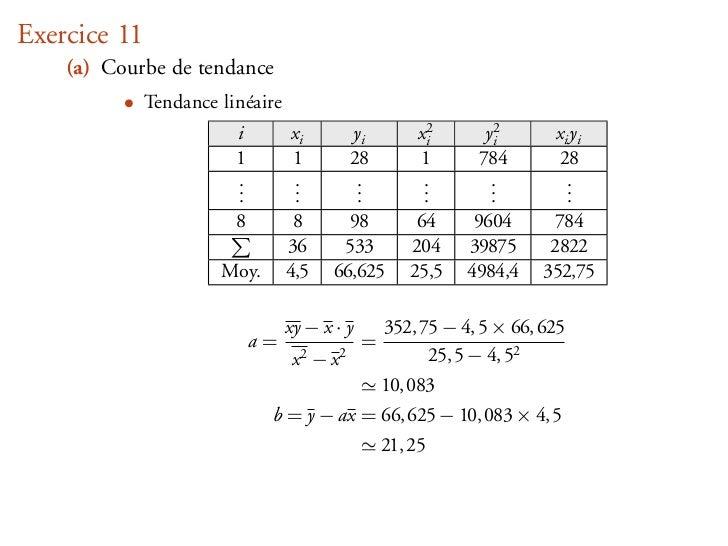 Exercice 11    (a) Courbe de tendance          • Tendance linéaire                       i         xi      yi            x...