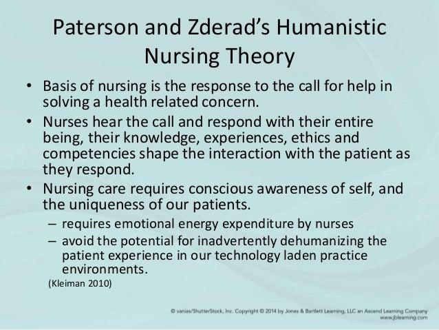 humanistic nursing Read humanistic nursing part 7 online for free at lightnovelgatecom.