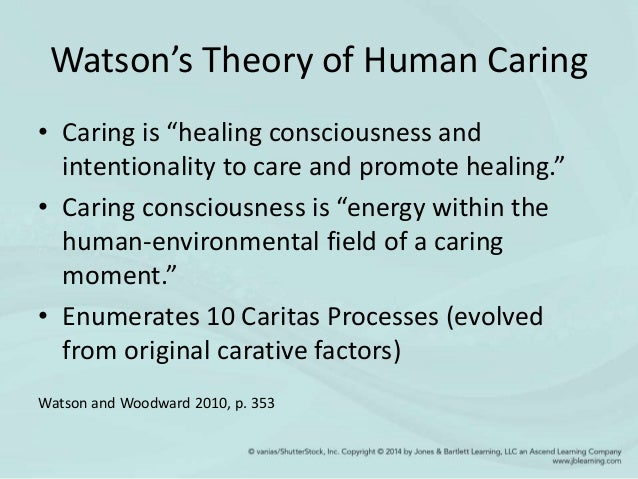watsons theory of human caring Read this essay on watsons theory of caring by employing dr watson's human caring theory i will show why it is important to treat patients as people and not.