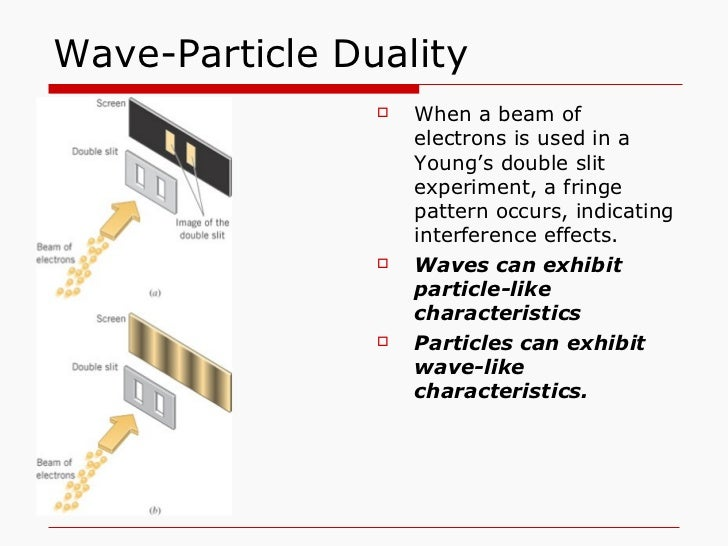 Ch 29 Particles and Waves