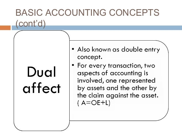 What are common concepts and techniques of managerial accounting?