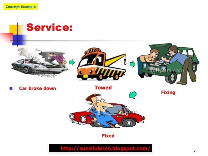 Concept Example          Service:     Car broke down               Towed                                                 ...