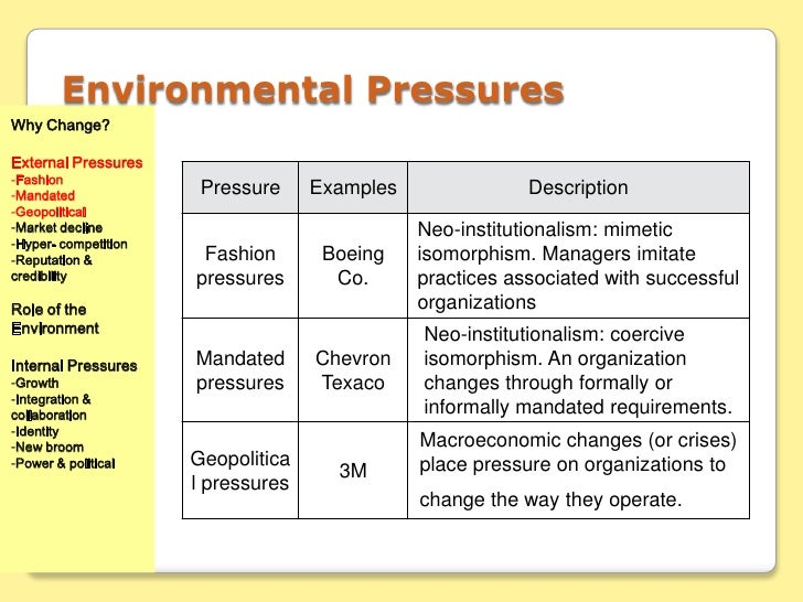 environmental pressures Understanding the factors that cause environmental change provides vital information for policy making the most important leverage points for intervention in the interactions between society and environment may not be the pressures themselves but the drivers, as they are the root causes of environmental change.