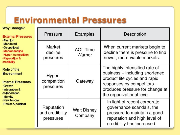 walt disney audit of internal and external environment This report provides a comprehensive analysis of the walt disney the walt disney company: company analysis 8 external and internal environment.
