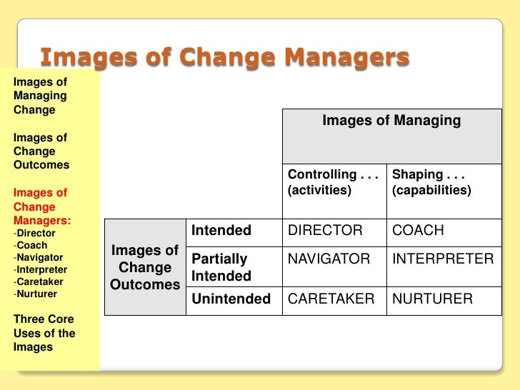 change manager as navigator Maxsea - nobeltec timezero is the best marine software for all maritime sectors: recreational, fishing and shipping webstore, products, corporate and support-in-one.