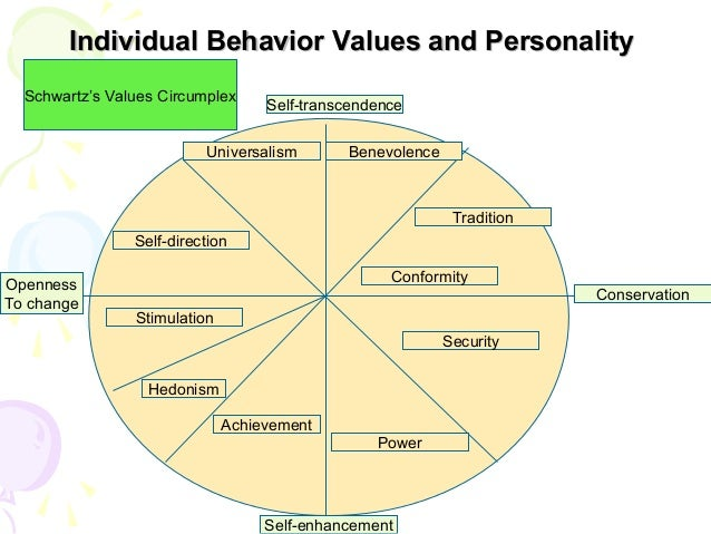 value of organizational behavior These cultures value autonomy and  suggestions for managing cultural diversity  this is a derivative of organizational behavior by a publisher who has.