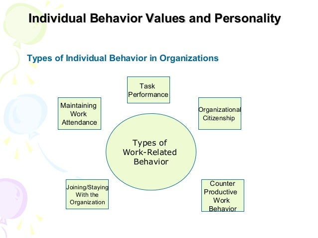 importance organizational behavior 2 Understanding and managing organizational behavior  an introduction to organizational behavior chapter 2  management is just as important to a small.