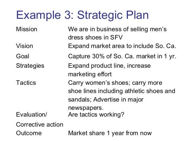 ba440 wk 5 marketing strategy starbucks Free essay: trouble brews at starbucks grantham university trouble brews at starbucks a primary (and secondary) target markets primary target market.