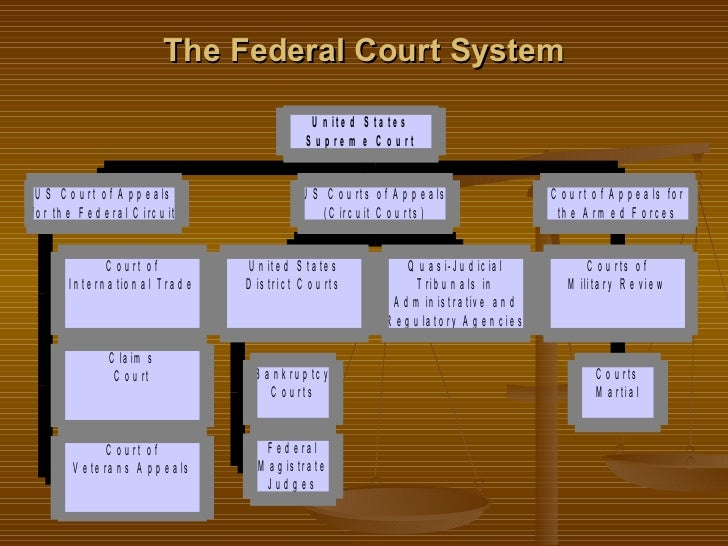 cjs 220 the court system Cjs/soc 220 police and  what was the effect on the criminal justice system  how would that have affected the criminal justice system do you agree with the court.