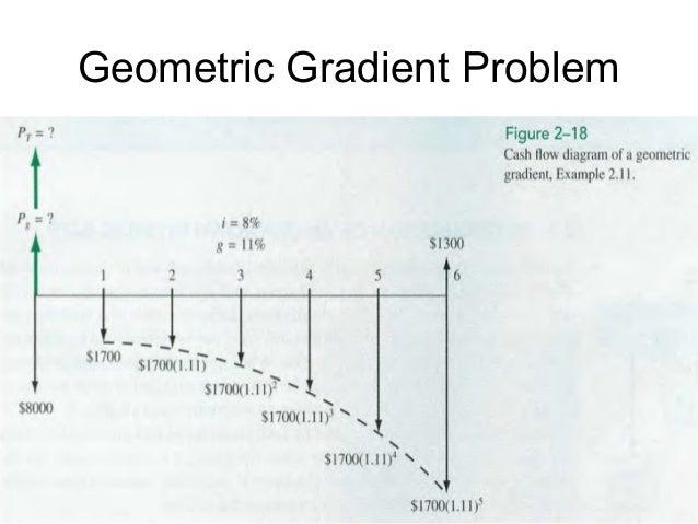 engineering economy 7th edition blank tarquin solution manual pdf