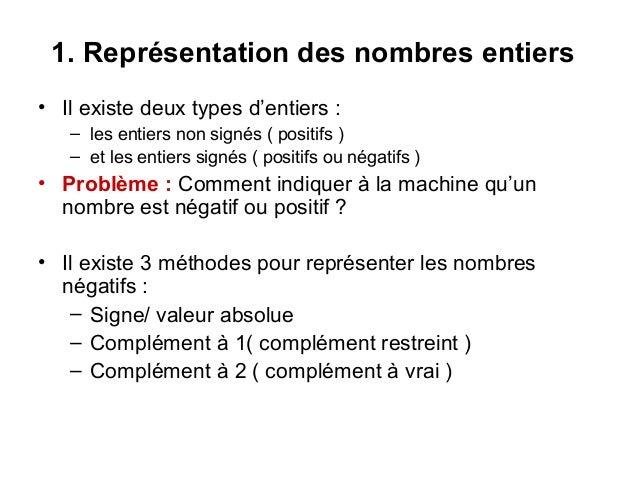 Ch2 representation Slide 3