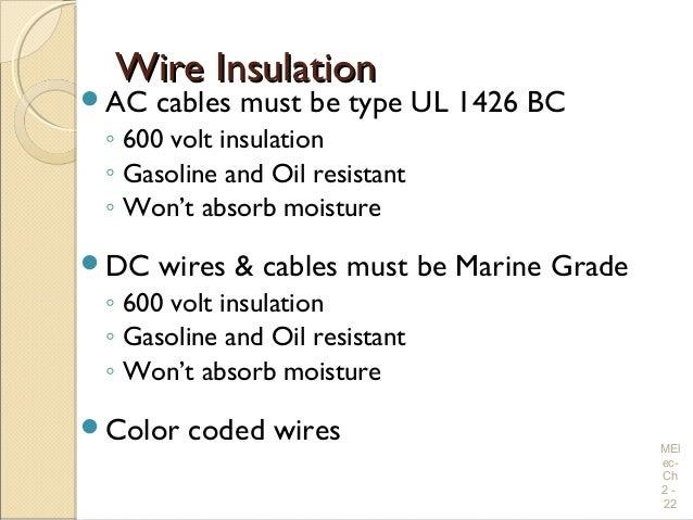 ... 22.  sc 1 st  SlideShare : wiring practices - yogabreezes.com