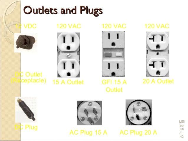 Outlets ...  sc 1 st  SlideShare : ac outlet wiring - yogabreezes.com