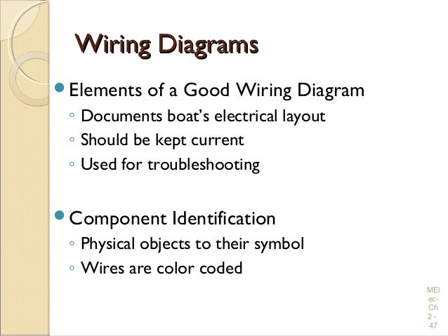 Electrical Wiring Practices And Diagramsrhslideshare: Electrical Wiring Practices And Diagrams At Gmaili.net