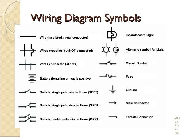 Wiring Diagram Symbolswiring Diagram Symbols Mel Ec Ch 2 48 - WIRING ...