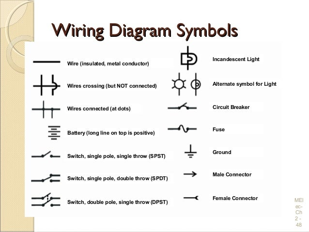 electrical wiring practices and diagrams rh slideshare net Wiring Switches and Plugs Wiring a Plug End