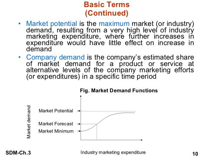 Basic Terms (Continued) <ul><li>Market potential  is the  maximum  market (or industry) demand, resulting from a very high...