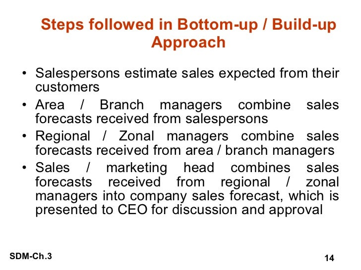 Steps followed in Bottom-up / Build-up Approach <ul><li>Salespersons estimate sales expected from their customers </li></u...