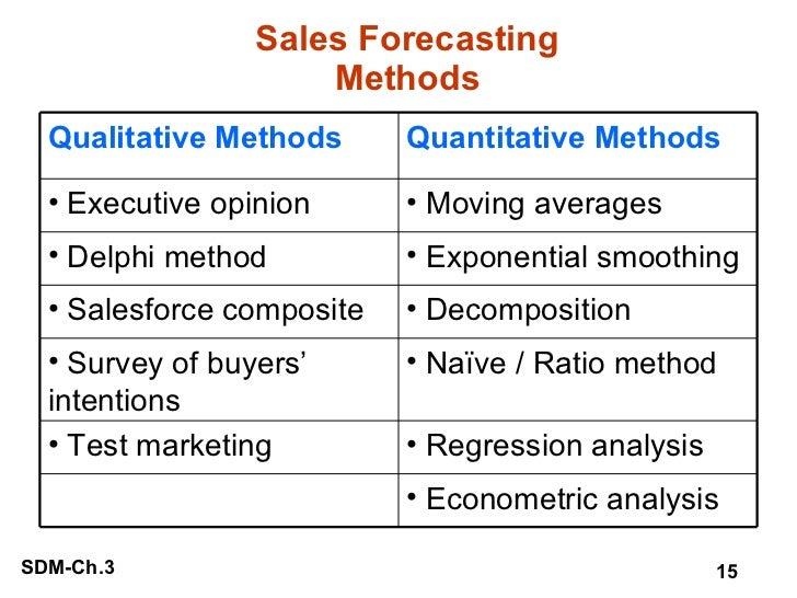 Sales Forecasting Methods <ul><li>Econometric analysis </li></ul><ul><li>Regression analysis </li></ul><ul><li>Test market...