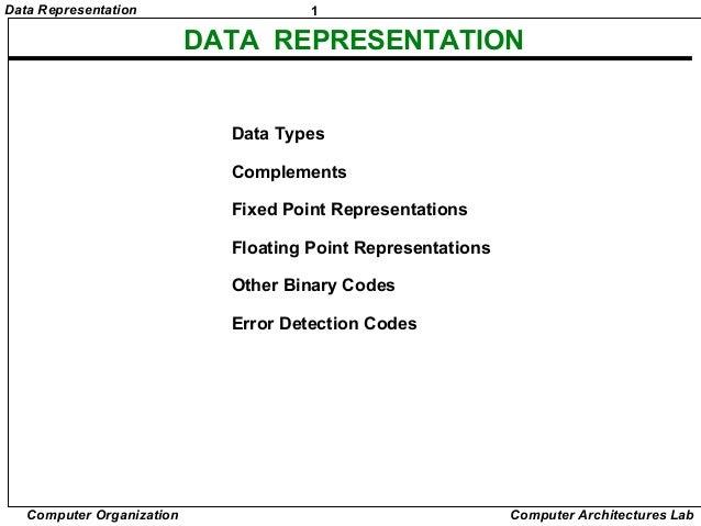 1Data Representation Computer Organization Computer Architectures Lab DATA REPRESENTATION Data Types Complements Fixed Poi...