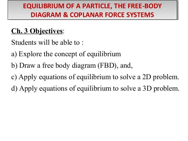 EQUILIBRIUM OF A PARTICLE, THE FREE-BODY EQUILIBRIUM OF A PARTICLE, THE FREE-BODY DIAGRAM & COPLANAR FORCE SYSTEMS DIAGRAM...