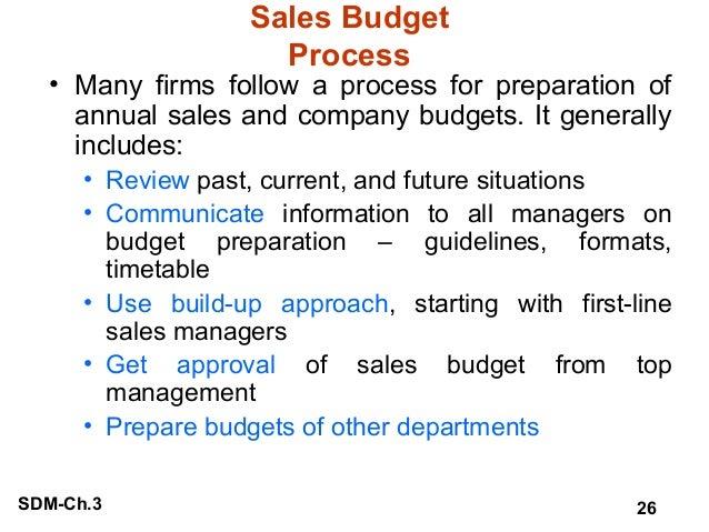 Nice Sales Budget ...