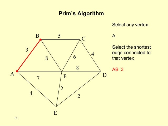 A F B C D E 2 7 4 5 8 6 4 5 3 8 Select any vertex A Select the shortest edge connected to that vertex AB 3 Prim's Algorith...