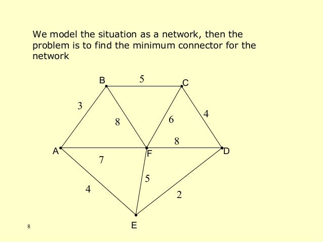 We model the situation as a network, then the problem is to find the minimum connector for the network A F B C D E 2 7 4 5...