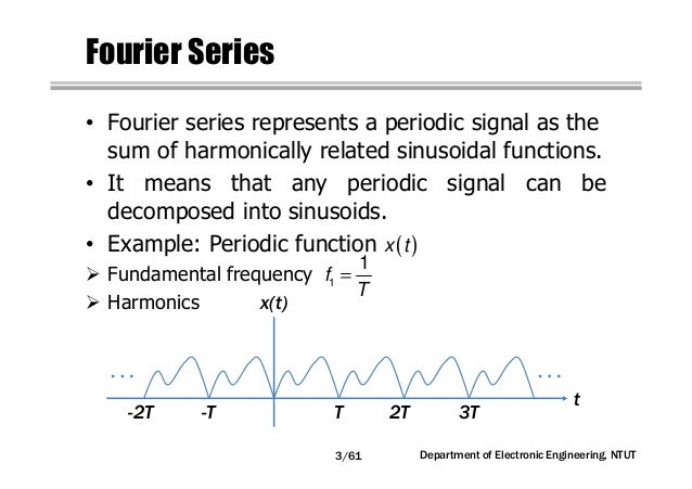 Circuit Network Analysis Chapter3 Fourier Analysis