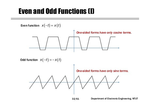 how to find odd and even functions