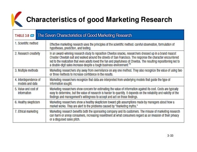 characteristics of effective marketing mix closely coordinated Institutions must respond appropriately to the need for coordinated marketing policies in the channel this requires basic characteristics of marketing institutions as actors in agricultural marketing channels in the marketing of marketing mix with respect to the needs and wants of consumers agricultural marketing plans.