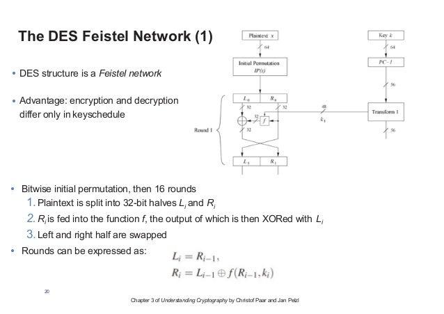 3  The Data Encryption Standard (DES) and Alternatives