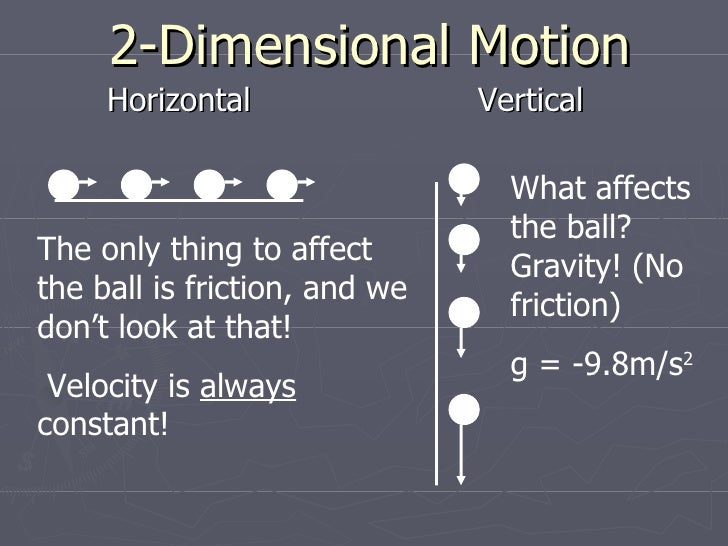 2-Dimensional Motion     Horizontal                Vertical                                 What affects                  ...