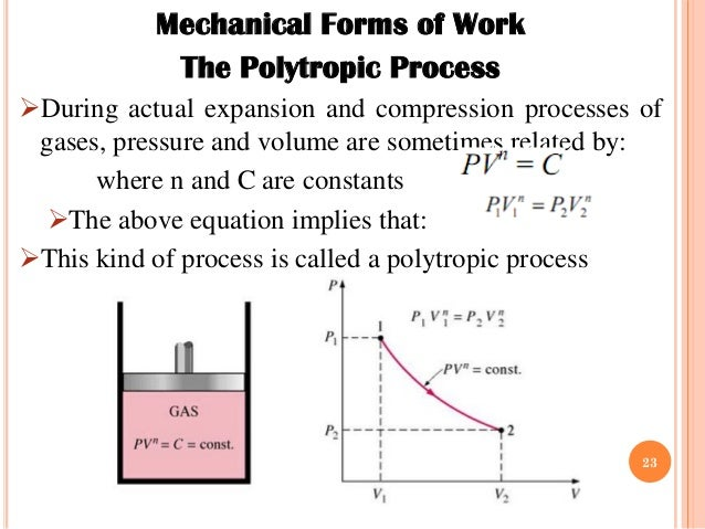 work done in isothermal process pdf