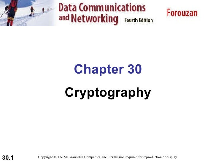 Chapter 30 Cryptography Copyright © The McGraw-Hill Companies, Inc. Permission required for reproduction or display.