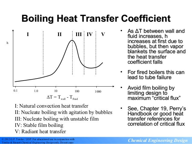 boiler tube failure handbook