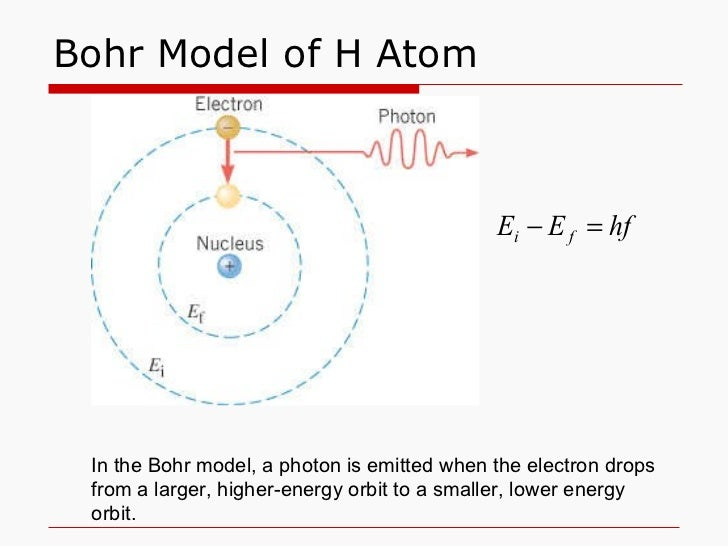 Bohr diagram for k incident photon circuit connection diagram ch 30 nature of theatom rh slideshare net bohr diagram for each element periodic table with bohr diagram ccuart Image collections
