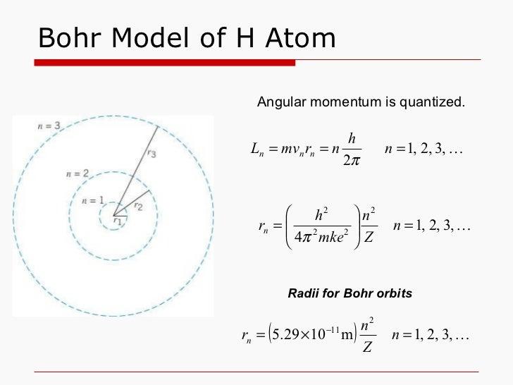 Hydrogen Atom Hydrogen Atom Bohr Radius