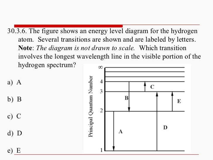 Hydrogen atom hydrogen atom to scale hydrogen atom to scale ccuart Image collections