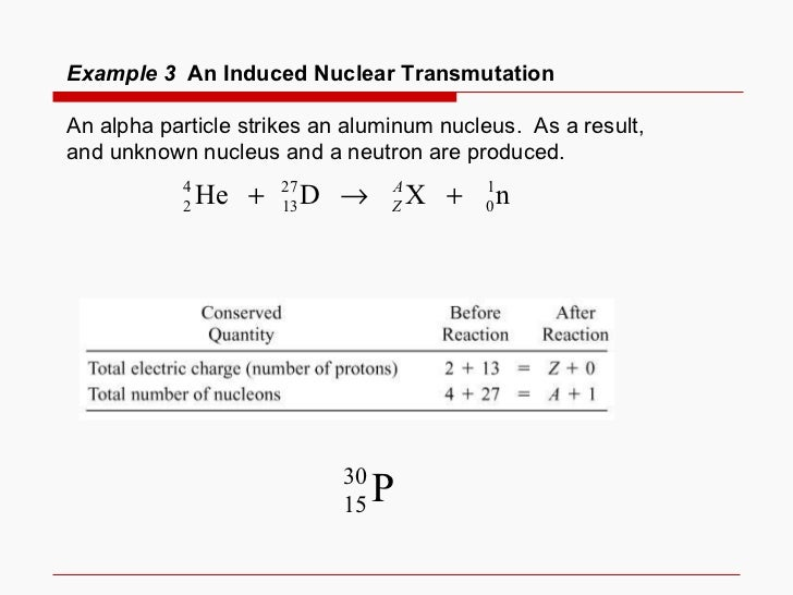 Ch 32 Radiation Nuclear Energy And Particles